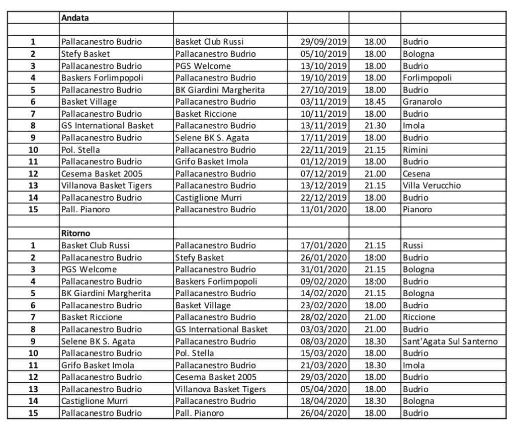Calendario Serie B 2020 15.Calendario Provvisorio Serie D B Pallacanestro Budrio La